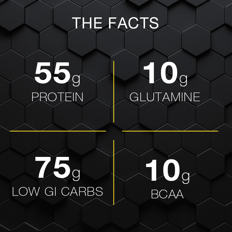 Pro Gains Updated Facts